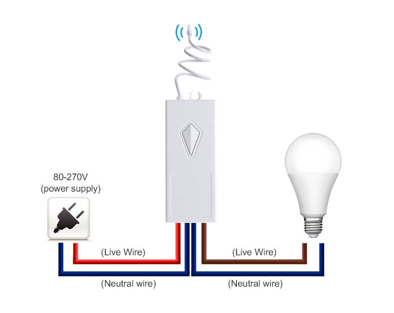свързване на контролер с осветление