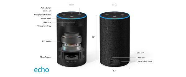 Amazon Alexa Echo 2 размери