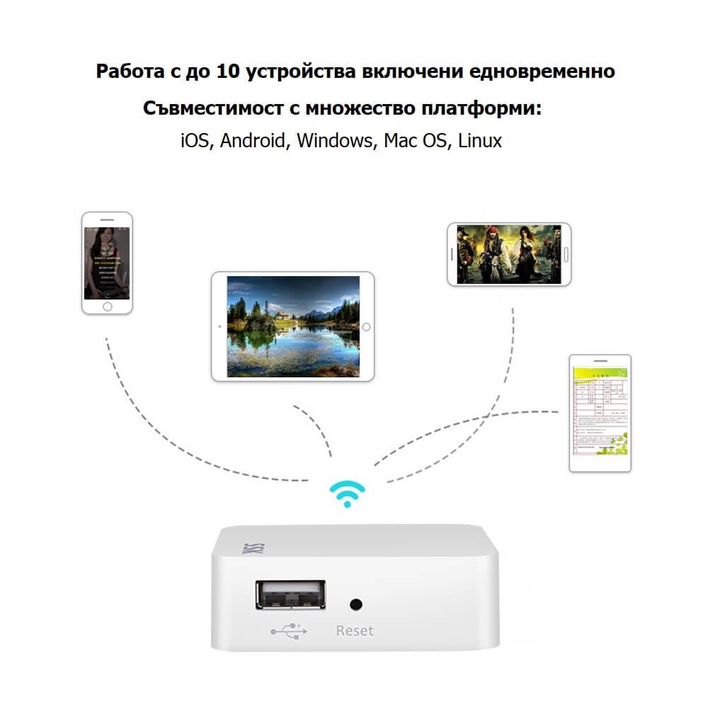 WiFi хард диск