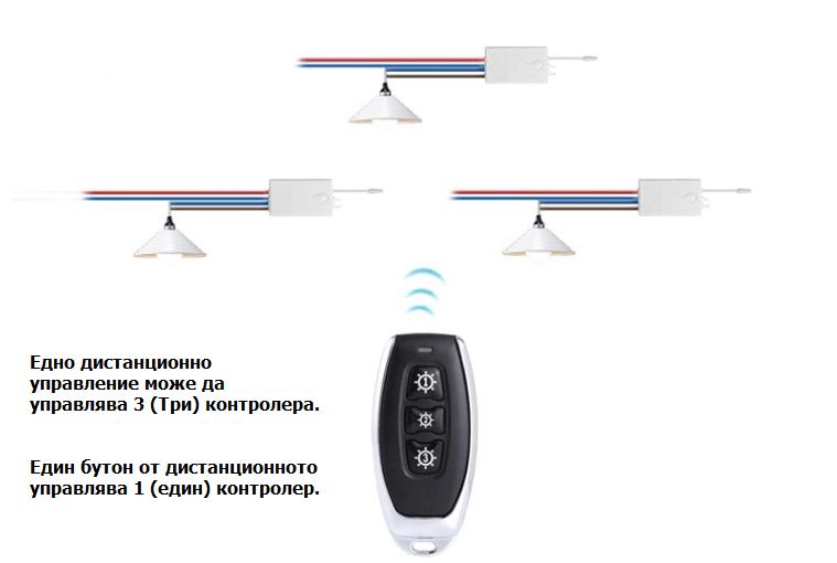 сдвояване на дистанционно с 3 контролера