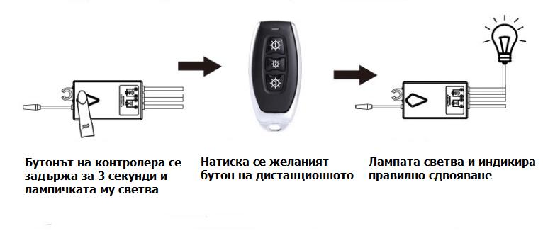 свързване на дистанционно с безжичен ключ