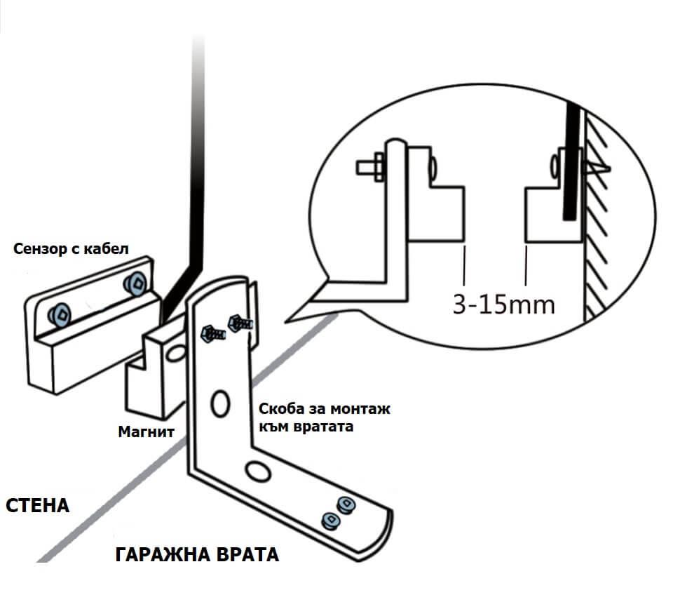 монтаж на сензор за гаражна врата