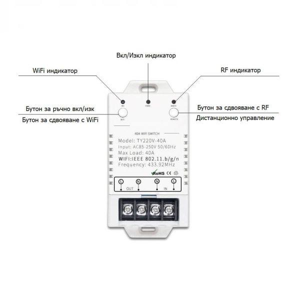 бутони и индикации на WiFi RF контролер