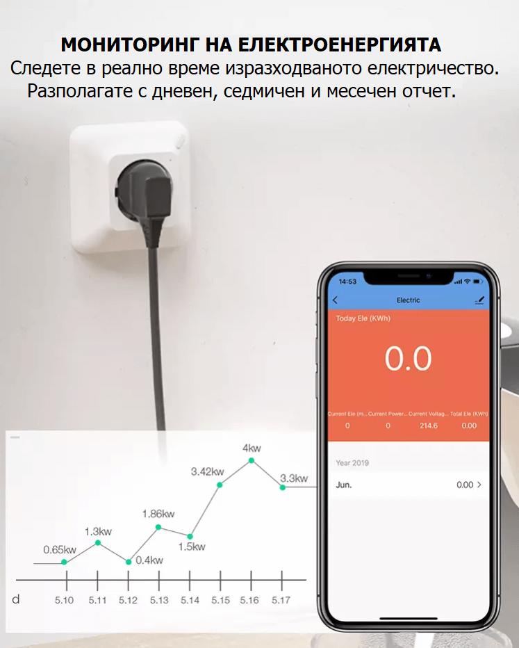 енергиен мониторинг на WIFi смарт контакт