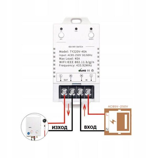 свързване на WiFi RF превключвател към електричество