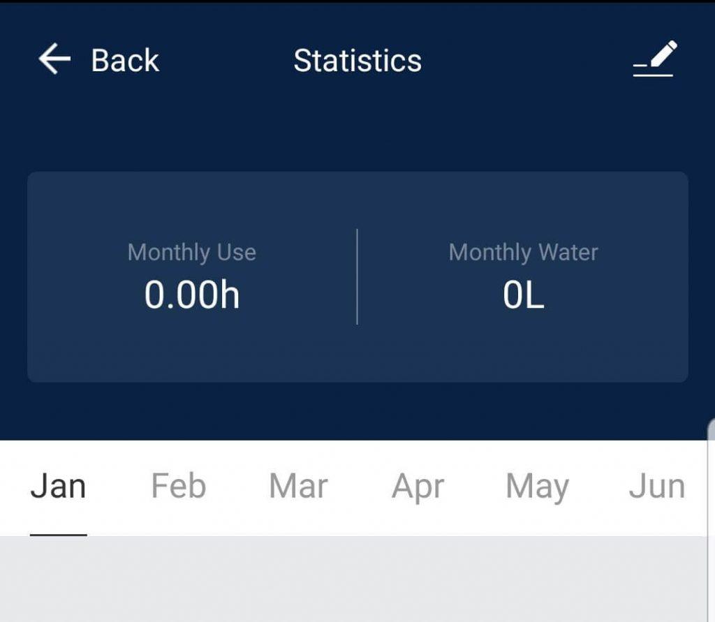 статистика на количеството вода и работата