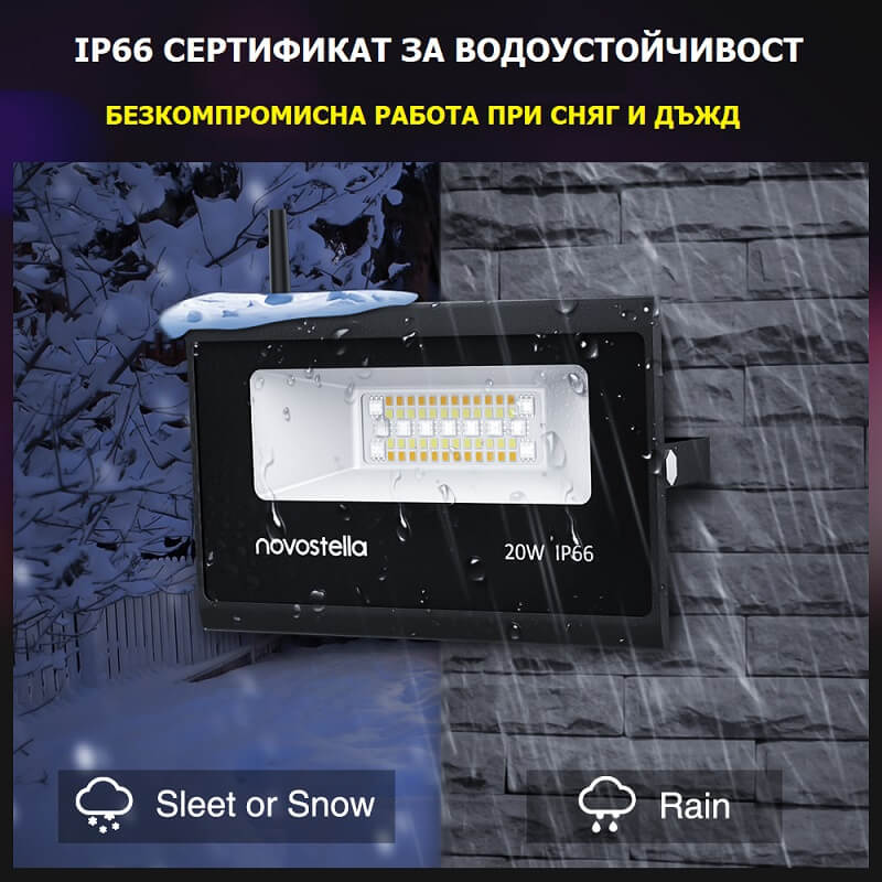 сертификат за водоустойчивост на прожектор