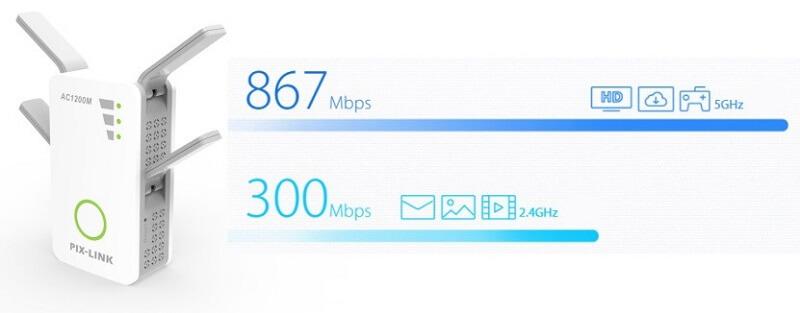 скорост на WiFi сигнал pix-link 1200m