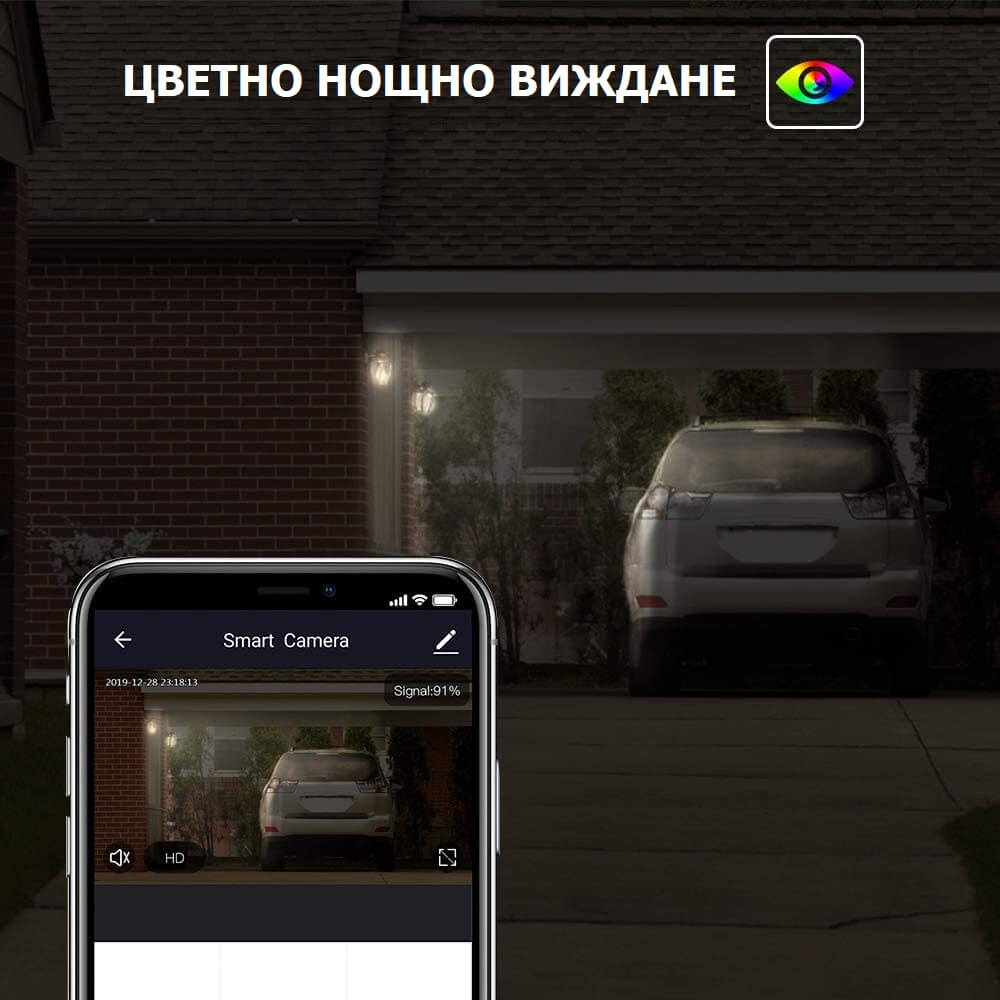 цветно нощно виждане камера