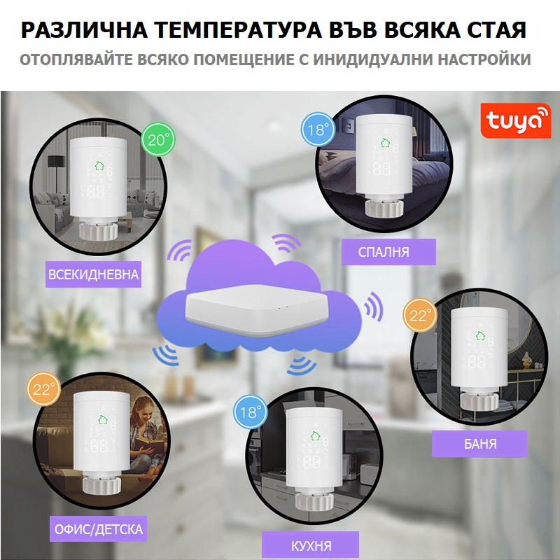 зонално отопление с умна термостатна глава