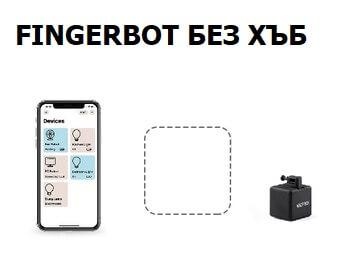 fingerbot без хъб