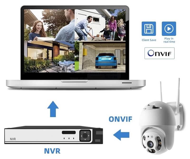 WiFI ptz камера onvif протокол