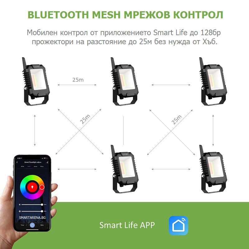 bluetooth mesh прожектори novostella