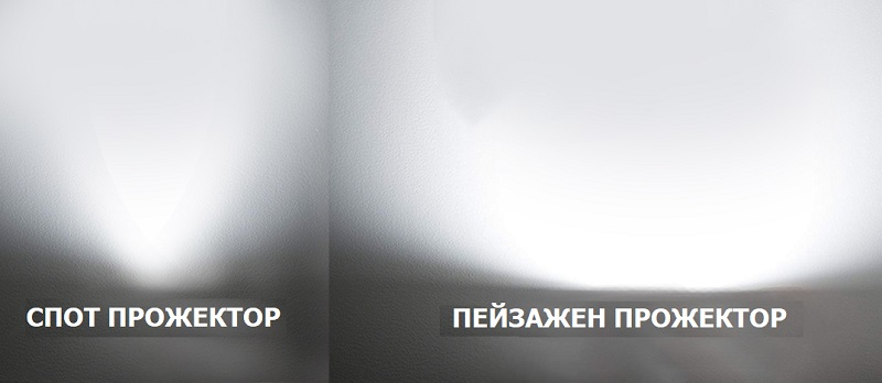разлики между насочена и пейзажна светлина