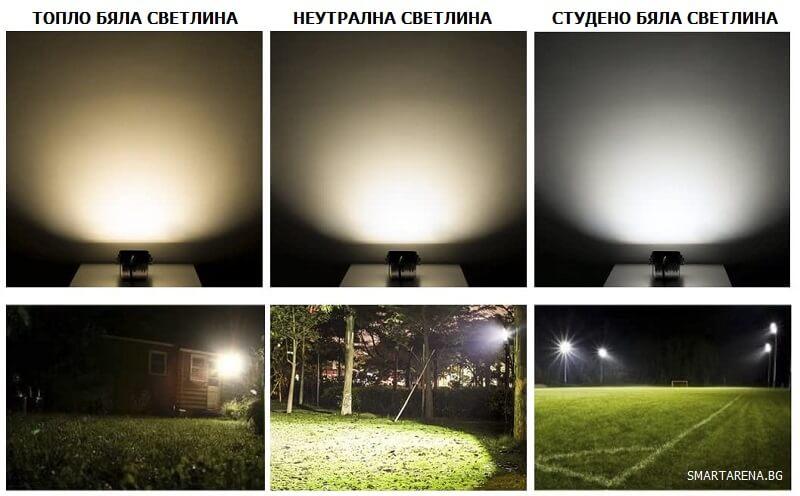 температура на светлината
